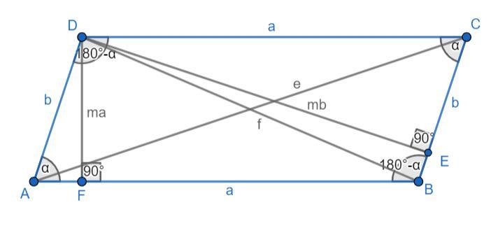Paralelogramma területe és kerülete